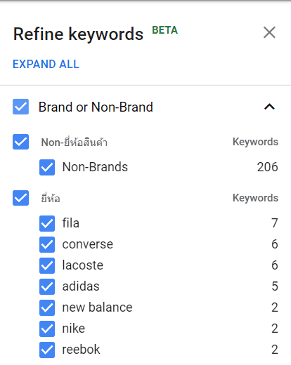 brands and non brands keywords