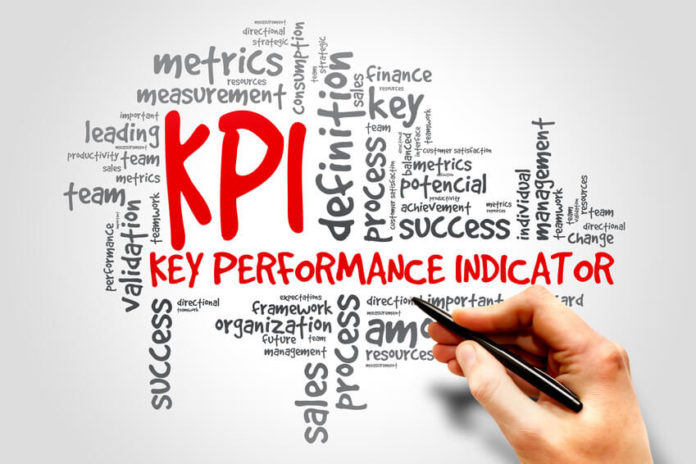Google Adwords KPI Performance
