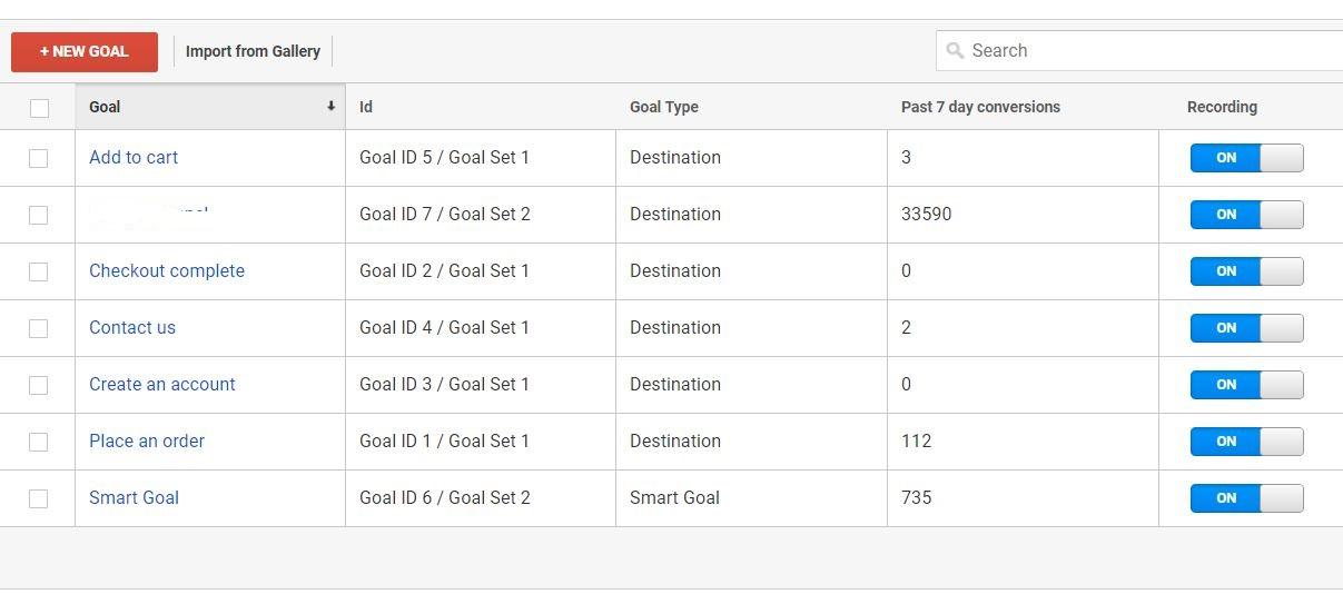 tip and trick google analytics goal created