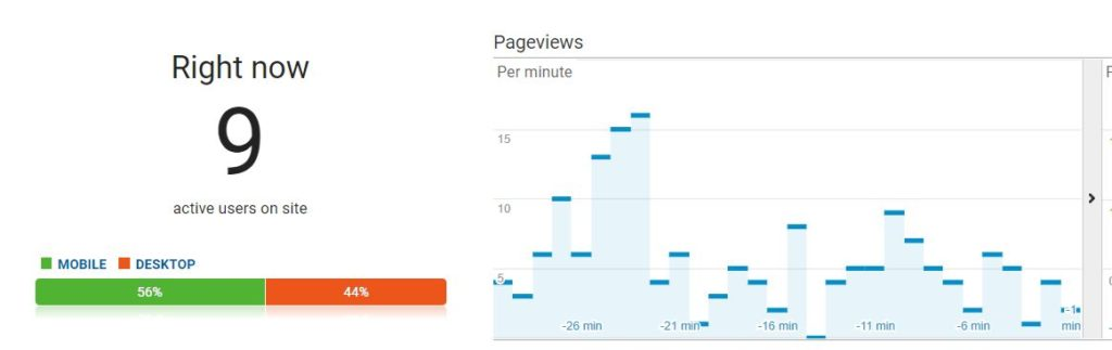 tip and trick google analytics real time reports