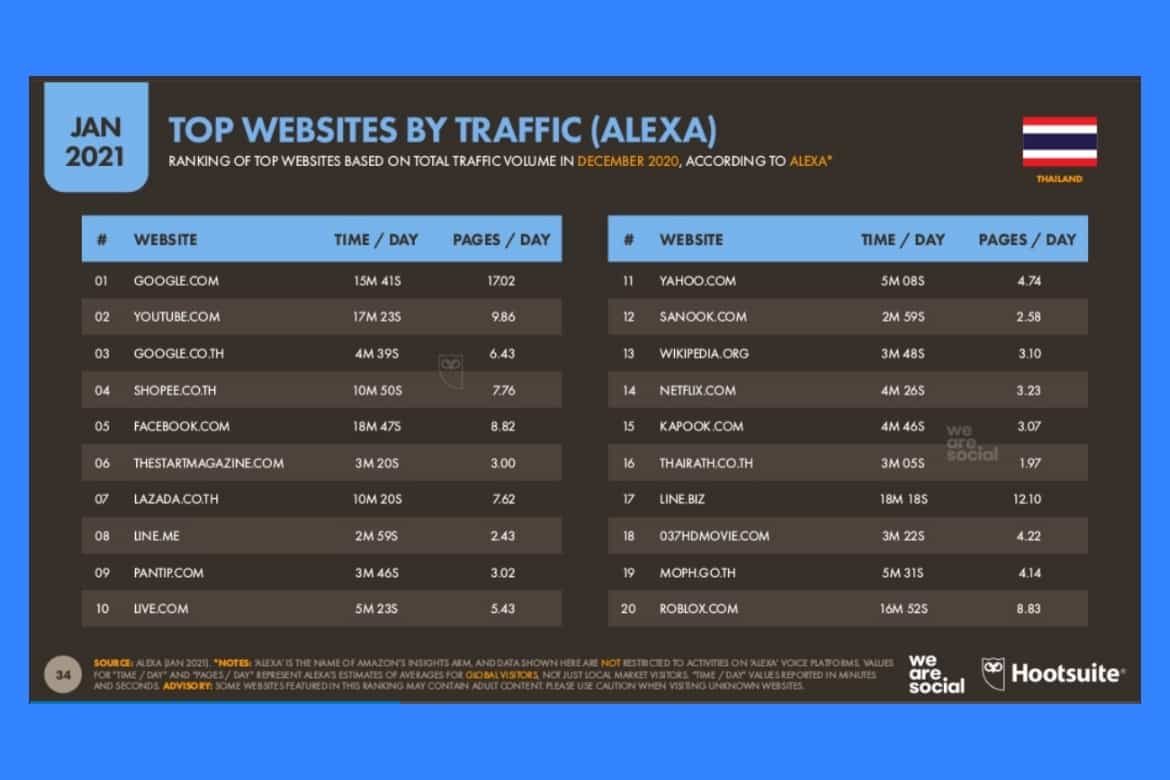what is google ads - internet users data